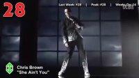 [宁博Billboard Hot 100 - Top 50 Singles (7302011)