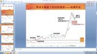 2011年 二季度主题投资报告会 [01]