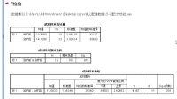 第三章中文版spss-t检验