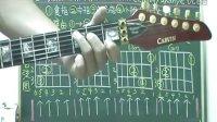 電吉他教學 第11課 如何看開放和弦圖