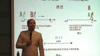 亚洲顶尖成交大师金克成金牌课程《成功加速器》4