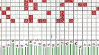 2011087期双色球 大乐透分析讲解非常可能会出的号码范围和球的落点