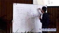 陈金柱2011最新视频——山东省淄博市离退休干部健康知识报告会(2)