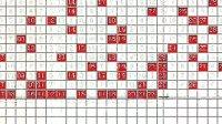 2011130期双色球大乐透分析讲解非常可能会出的号码范围和球的落点