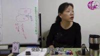 量错土地的地政公职人员-伶姬因果观座谈会实况录像 (00097)