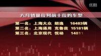 天津电视台《汽车时空》2011年7月19日报道