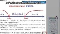 非农的风险__2013.12.09