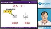 012.顺序控制与顺序功能图04