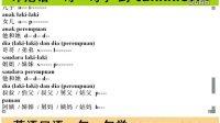 印尼语口语 印尼语在线翻译 印尼语入门 印尼语学习 印尼语日常用语