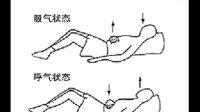 腹式呼吸法简介 标清