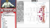汽车维修视频教程 双离合器汽车自动变速器(DSG)—薛庆文
