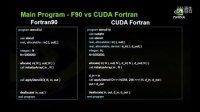 使用 CUDA Fortran 的 GPU 计算简介