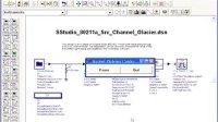 4-ADS與Signal StudioVSA89601的連接