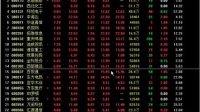 股票入门基础知识600209罗顿发展狂赚138%