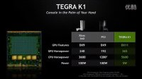 NVIDIA press conference at CES 2014 - part 6