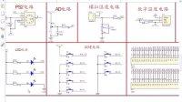 11.STM32视频 第九讲按键输入(库函数)