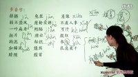 高中易错字音、字形和常见成语误用解析2