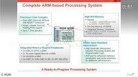Zynq-7000 AP SoC 硬件架构亮点