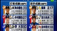 121007 S1 - ノムラ田中のぼやき部屋 WBC