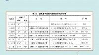 3S技术在林业中的应用 04 四川农业大学 (全套10讲见优酷空间专辑) 自学视频教程观看与下载