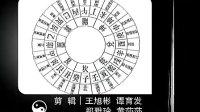 1.《中国风水文化》序言、概说、风水史、儒家伦理与风水、风水与封建统治、阳宅风水