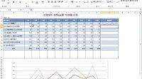 Excel 2010视频教程1简洁实用的迷你图