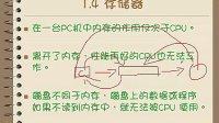 汇编语言零基础教程02(小甲鱼主讲)