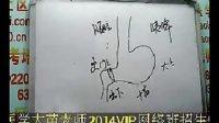 2014大苗消化第一讲(QQ1872749765)