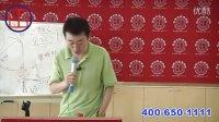 2012年张博士执业医师-泌尿系统2 (QQ1578885630)