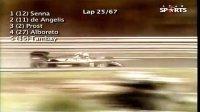 F1经典赛 1985年葡萄牙站正赛(国语)塞纳职业生涯首胜