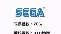 【敖厂长骂遍日本游戏厂商】囧的呼唤159期(下)