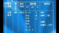 PLC原理与编程实例分析7:传送及比较指令