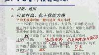 东南大学可编程控制器(共40集)02