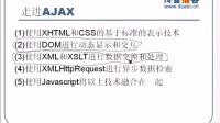 1AJAX技术概述与IntelliJ的安装.avi