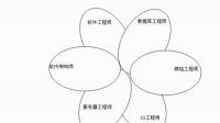 广州市传世信息技术有限公司_提供高效的信息化技术支持,加快企业信息化发展步伐