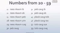 苗语学习 Speak Hmong 101 Lesson 4