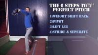 【6步教你投球】The 6 Steps to the Perfect Pitching Motion