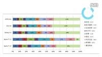 【无码汇▕楦子】Sony xperia™ Z2 中文评测③性能功耗 音频体验