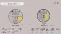 16-3.蒙古族建筑
