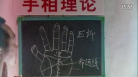 三清堂手相理论2_标清