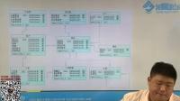 尚观1-1-2MySQL数据库概述之数据库的分类