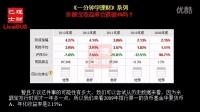 【理财巴士】余额宝收益率会跌破4%吗?20140703