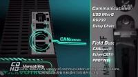 CDHD The Next Generation Servo Drive by Servotronix