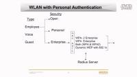 IAP-模块 - 5 WLAN 身份验证