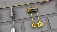 安全运动技术SafeMotion-来自工业自动化安全专家皮尔磁(Pilz)