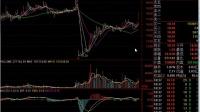股票k线技术分析高级课程股票入门基础知识视频教程今日股票大盘