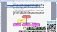 OFFICE办公软件Word教程第五课