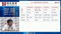【银成医考】2015公开课第1讲——复习备考技巧