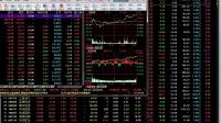 股票k线短线高级战法 潜力股预测 股票专家
