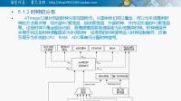 chapter5_1  时钟和电源管理